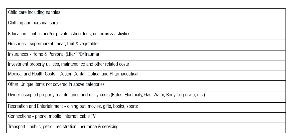 financial needs analysis questionnaire